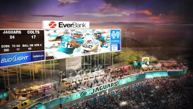 Jacksonville Jaguars Fan Engagement Continuous Improvement