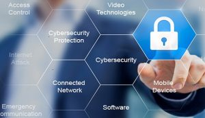 cybersecurity risk displayed side by side
