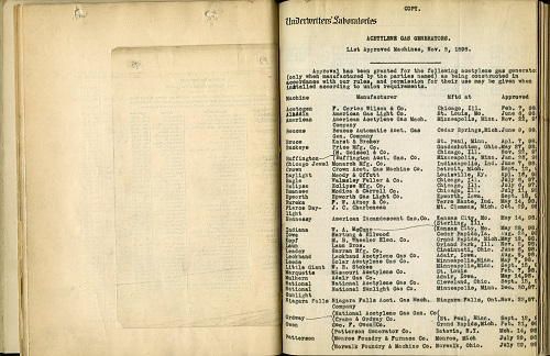 A page from the List of Certified Devices,1898