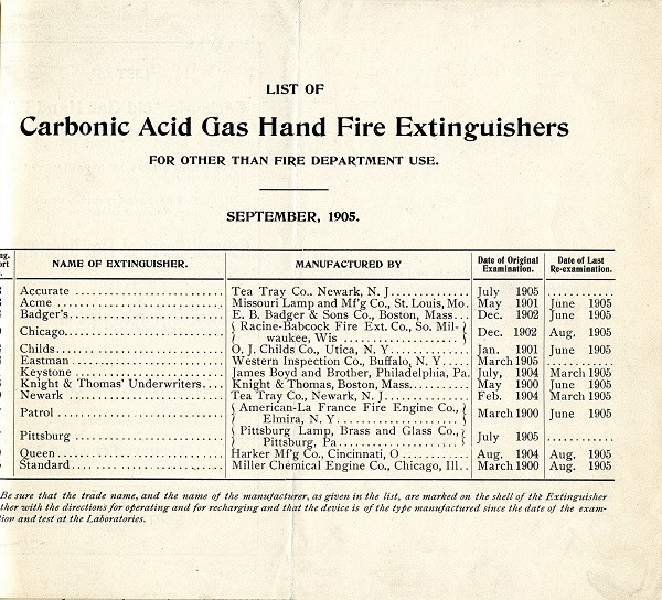 1905: The List of tested fire extinguishers prior to the existence of the UL label.
