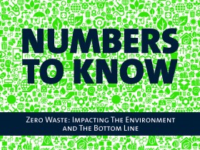 Numbers to Know: Zero Waste