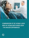 Comparison of IEC 62366-1:2015 and IEC 62366:2007+AMD1:2014 - The Major Differences